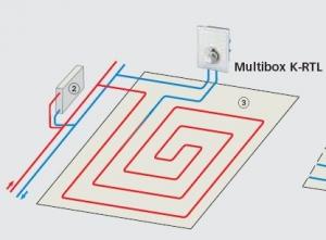 fu bodenheizungsventile elektroinstallation trockenbau anleitung. Black Bedroom Furniture Sets. Home Design Ideas