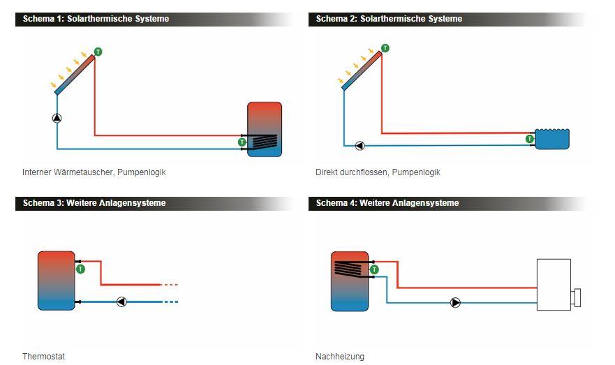 digitaler steca solarregler tr a501 t. Black Bedroom Furniture Sets. Home Design Ideas