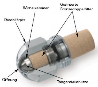60 /Ölbrennerd/üse /Öld/üse Vollkegel 30 80 Grad Spritzwinkel 1,2 mm 45